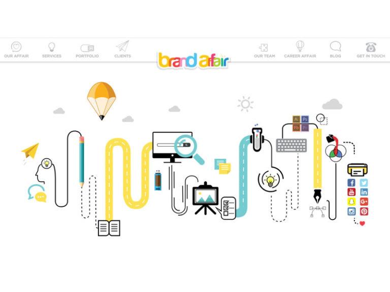 Brand-Aaffair-Kreative-Kode-1